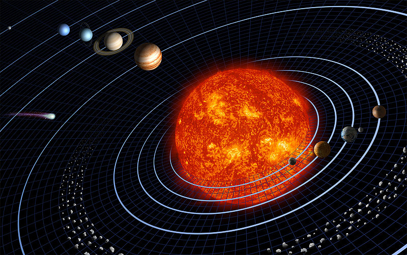 Philosophy of Science 800px-Solar_sys